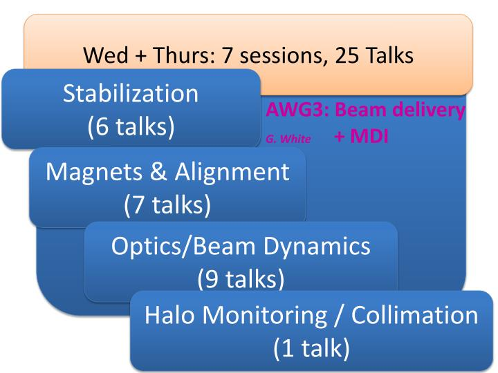 Wed + Thurs: 7 sessions, 25 Talks