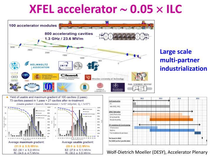 XFEL accelerator