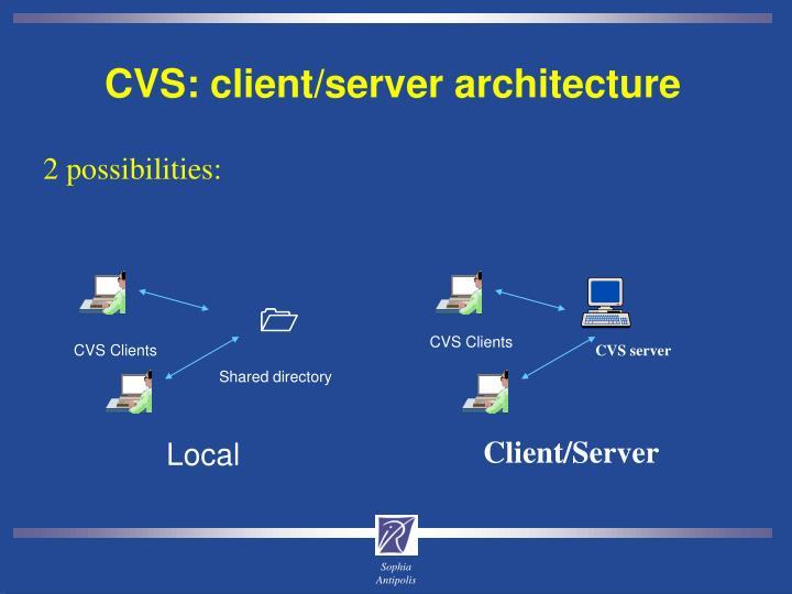 CVS: client/server architecture