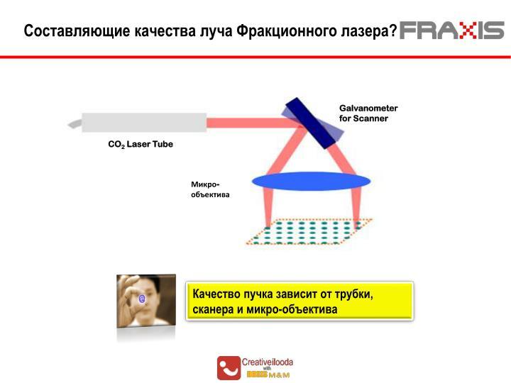 Составляющие качества луча Фракционного лазера?
