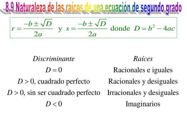 8.9 Naturaleza de las raíces de una ecuación de segundo grado