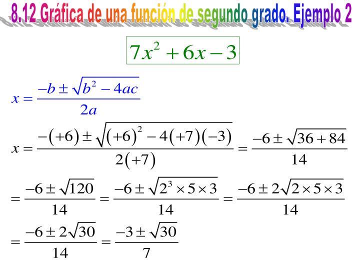 8.12 Gráfica de una función de segundo grado. Ejemplo 2