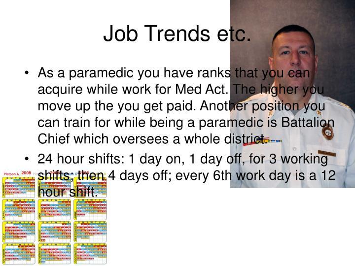 Job Trends etc.