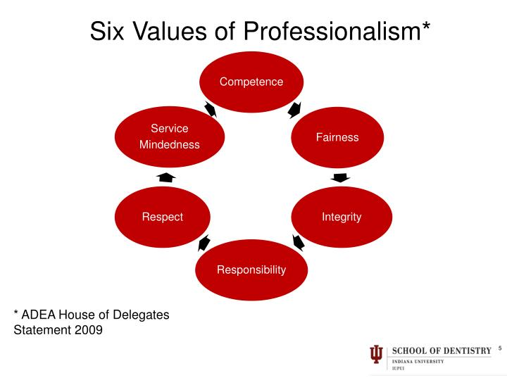 Six Values of Professionalism*