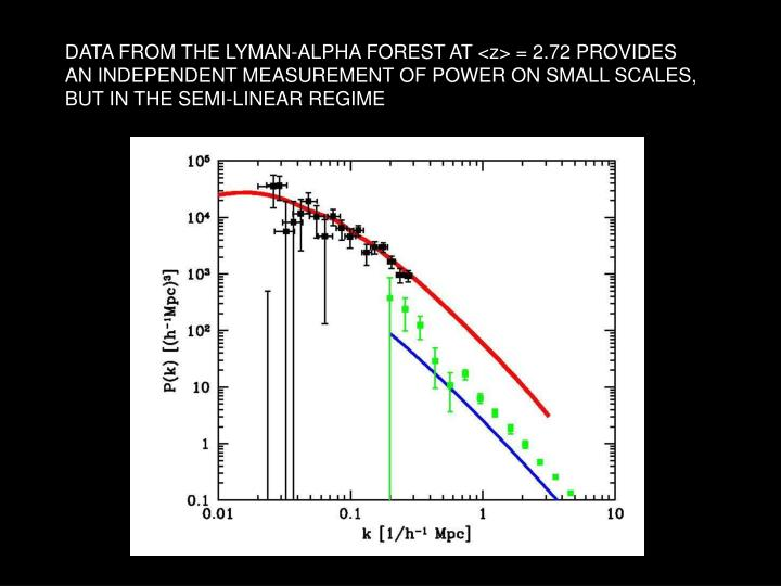 DATA FROM THE LYMAN-ALPHA FOREST AT <z> = 2.72 PROVIDES
