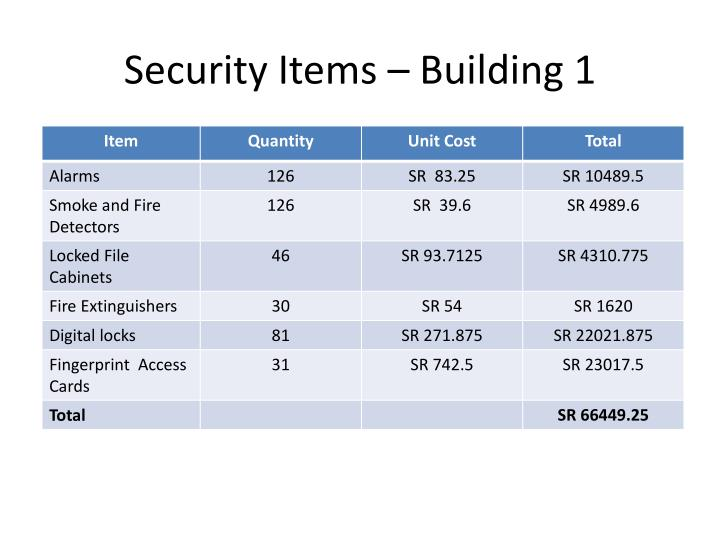 Security items building 1