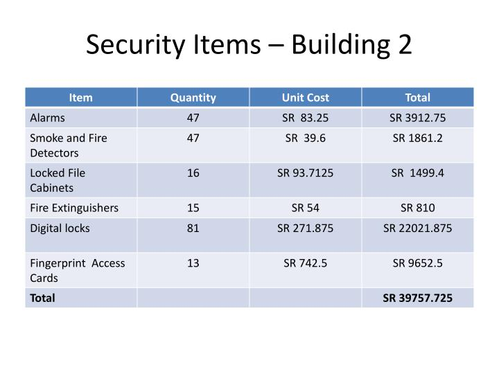 Security Items – Building 2