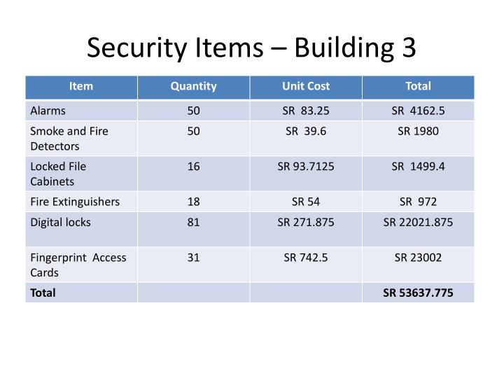 Security Items – Building 3
