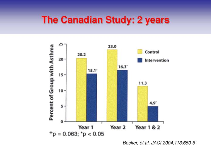 The Canadian Study: 2 years