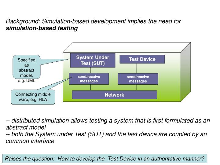 Background simulation based development implies the need for simulation based testing