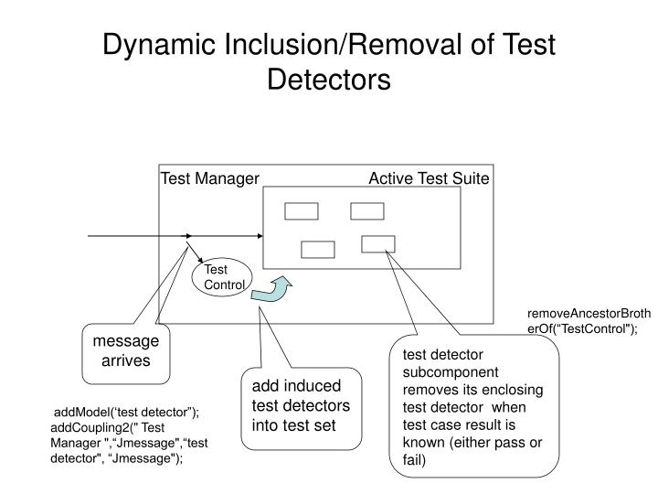 Dynamic Inclusion/Removal of Test Detectors