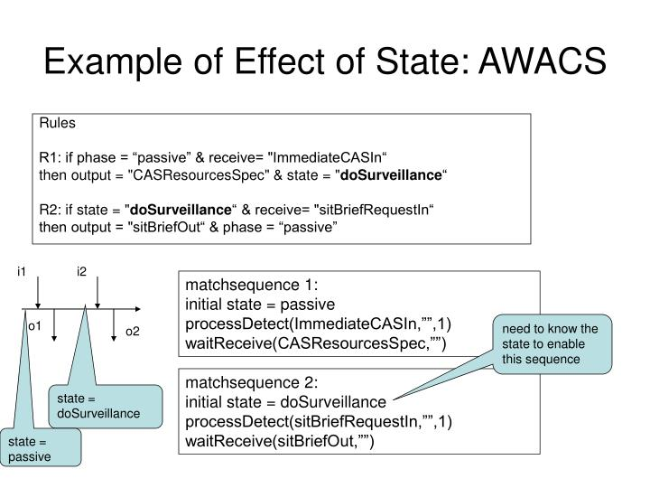 Example of Effect of State: AWACS