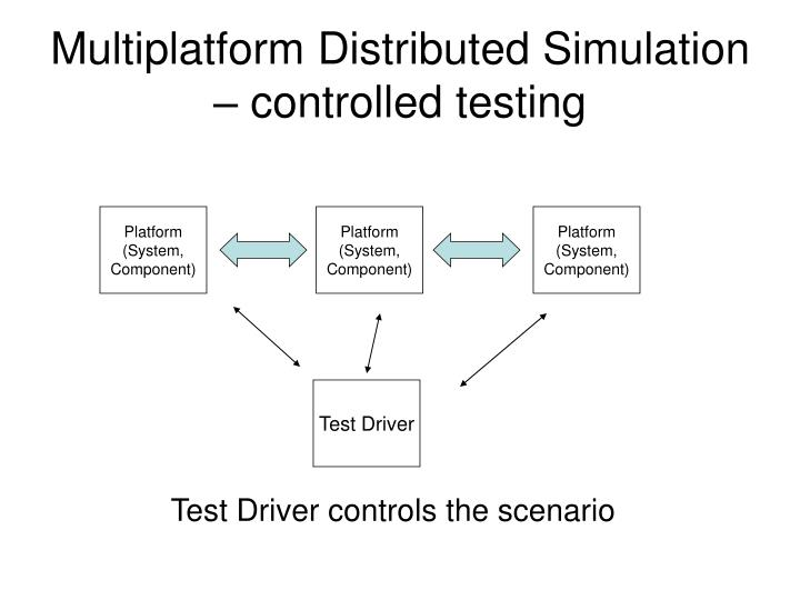 Multiplatform Distributed Simulation – controlled testing