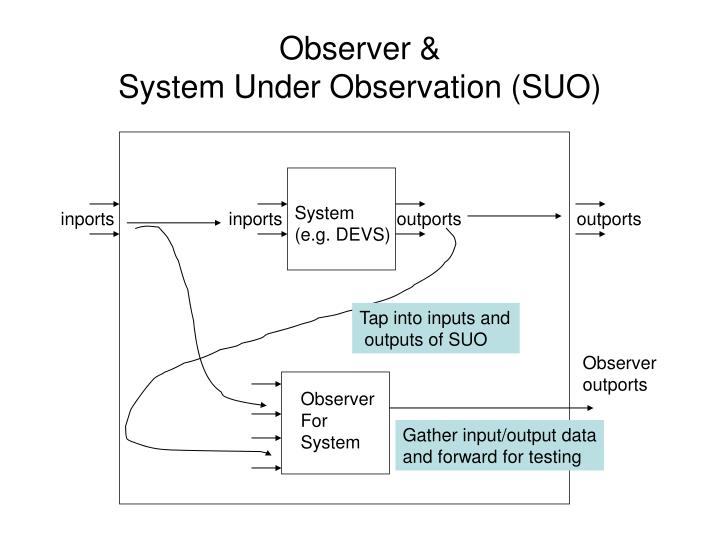 Observer &