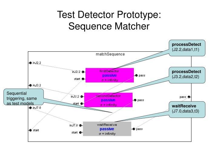 Test Detector Prototype: