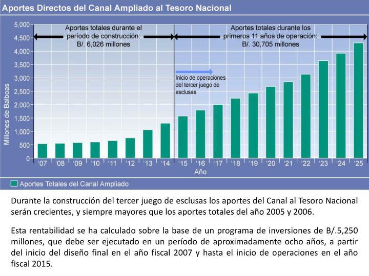 Durante la construcción del tercer juego de esclusas los aportes del Canal al Tesoro Nacional serán crecientes,