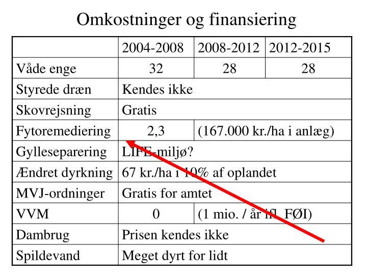 Omkostninger og finansiering