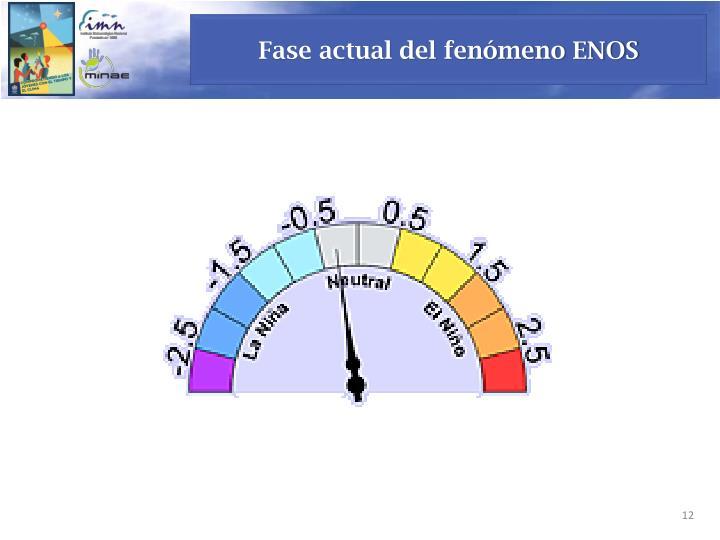 Fase actual del fenómeno ENOS