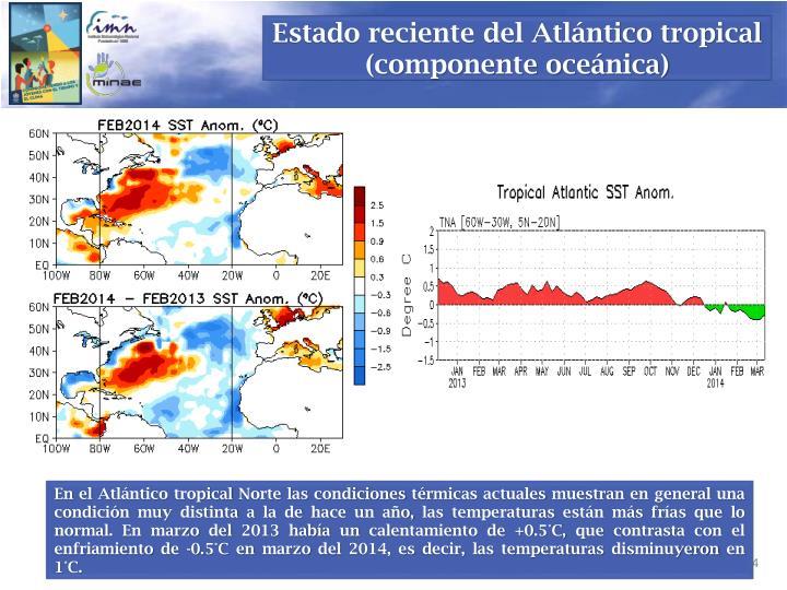 Estado reciente del Atlántico tropical