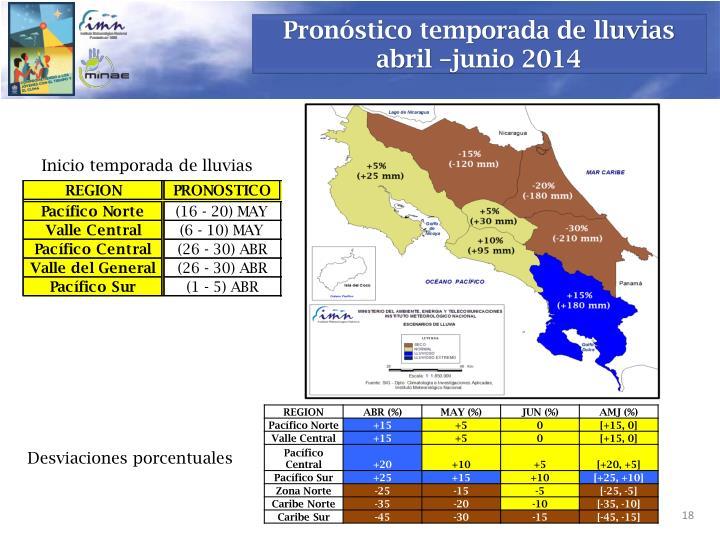 Pronóstico temporada de lluvias abril –junio 2014