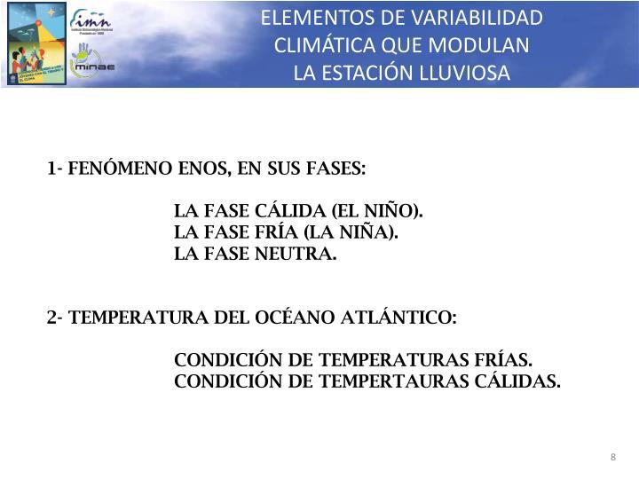 ELEMENTOS DE VARIABILIDAD CLIMÁTICA QUE MODULAN