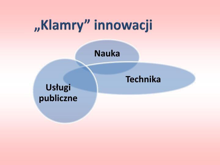 """""""Klamry"""" innowacji"""