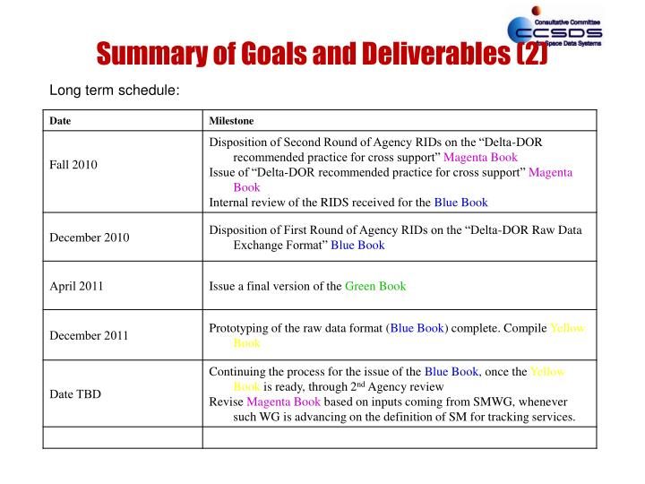Summary of Goals and Deliverables