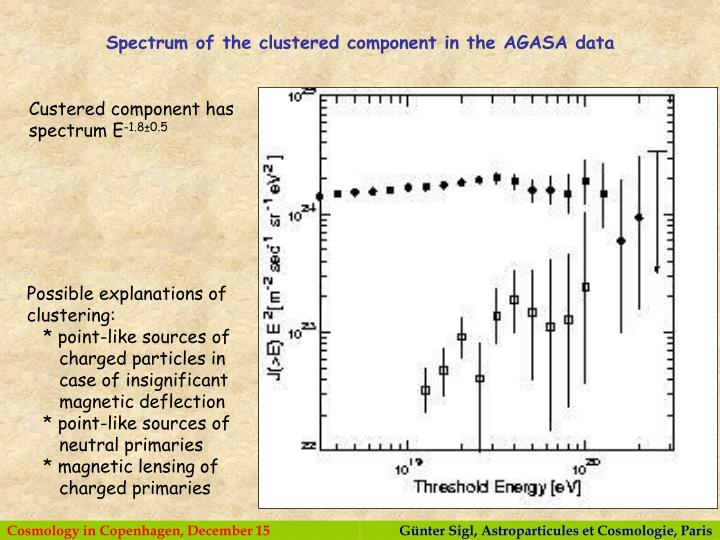 Spectrum of the clustered component in the AGASA data