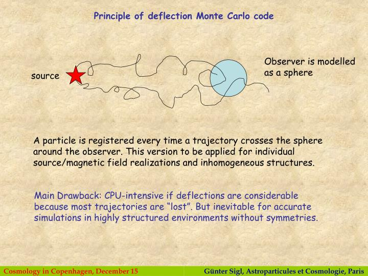 Principle of deflection Monte Carlo code