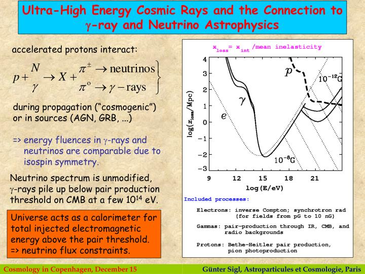 Ultra-High Energy Cosmic Rays and the Connection to