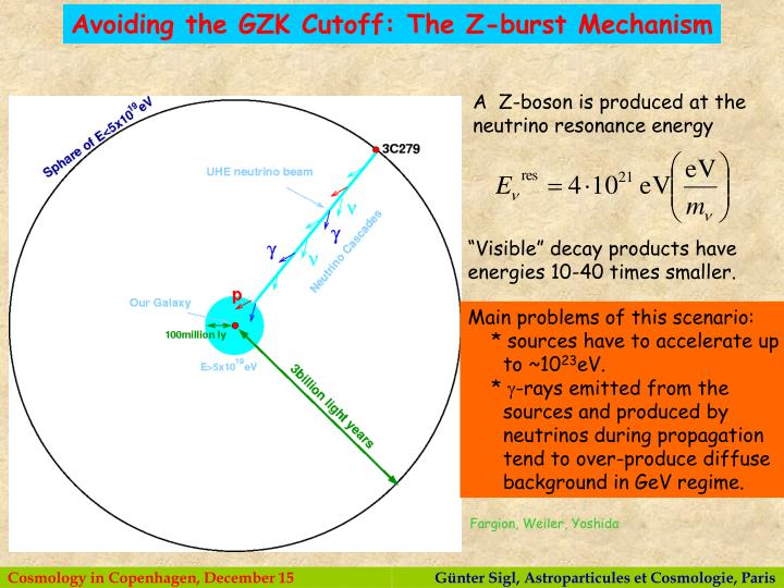 Avoiding the GZK Cutoff: The Z-burst Mechanism