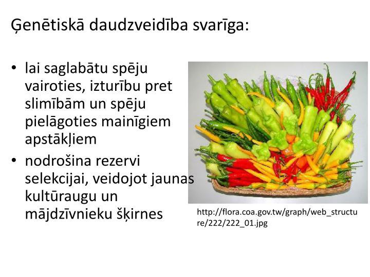 Ģenētiskā daudzveidība svarīga: