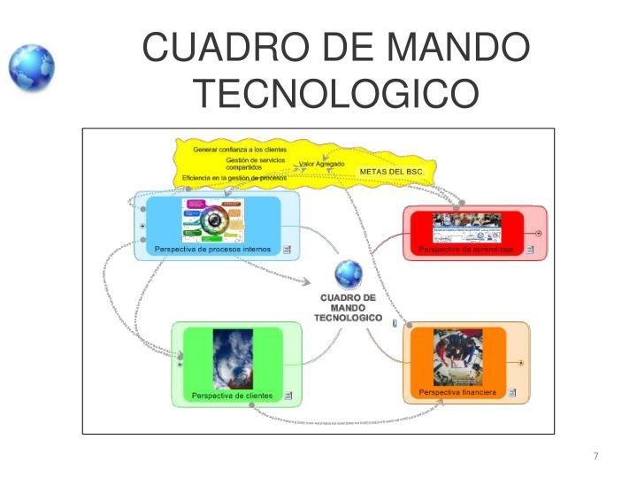 CUADRO DE MANDO TECNOLOGICO