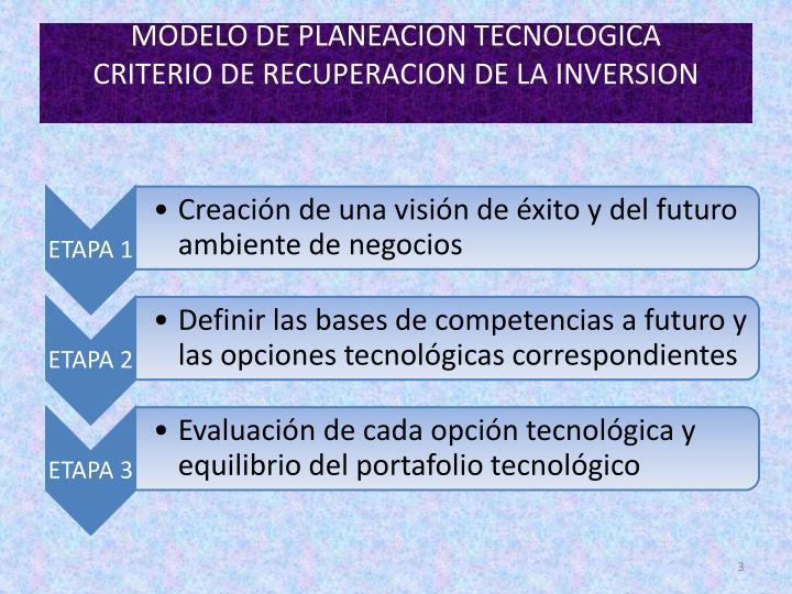 MODELO DE PLANEACION TECNOLOGICA