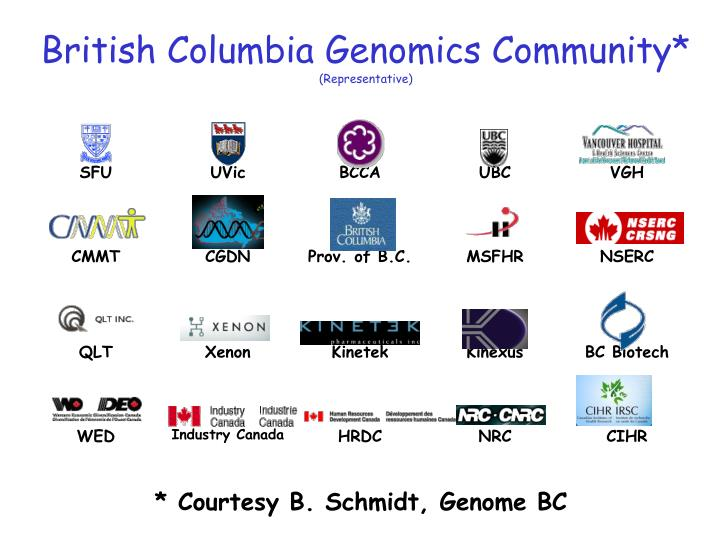 British Columbia Genomics Community*