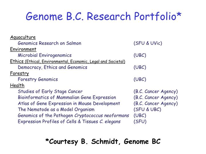 Genome B.C. Research Portfolio*