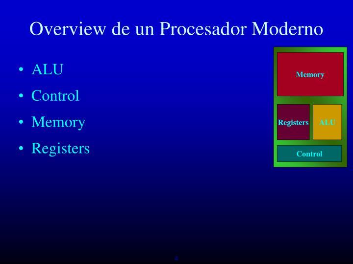 Overview de un Procesador Moderno