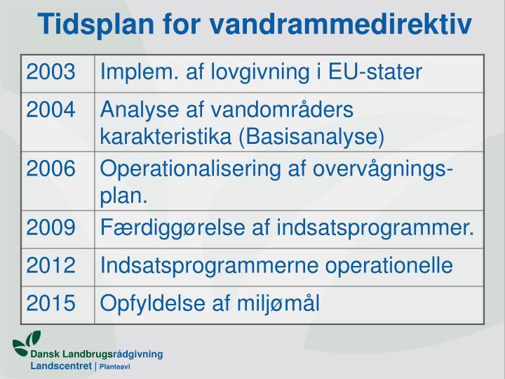 Tidsplan for vandrammedirektiv