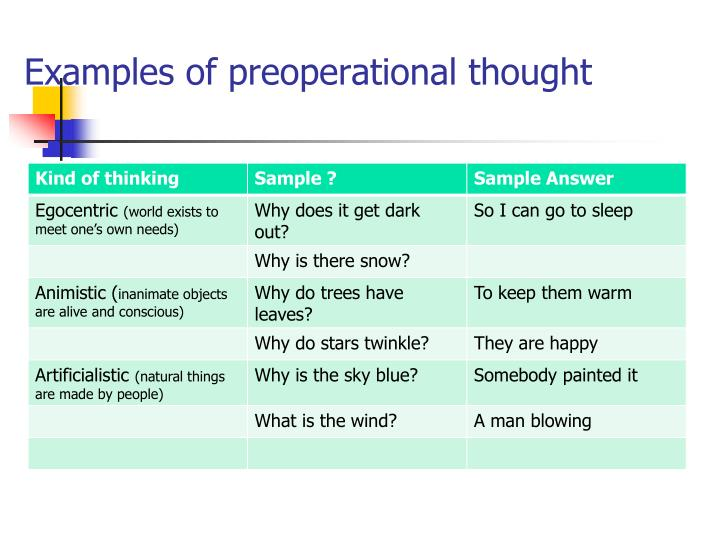 Examples of preoperational thought