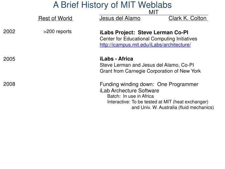 A Brief History of MIT Weblabs