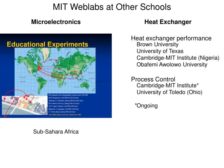 MIT Weblabs at Other Schools