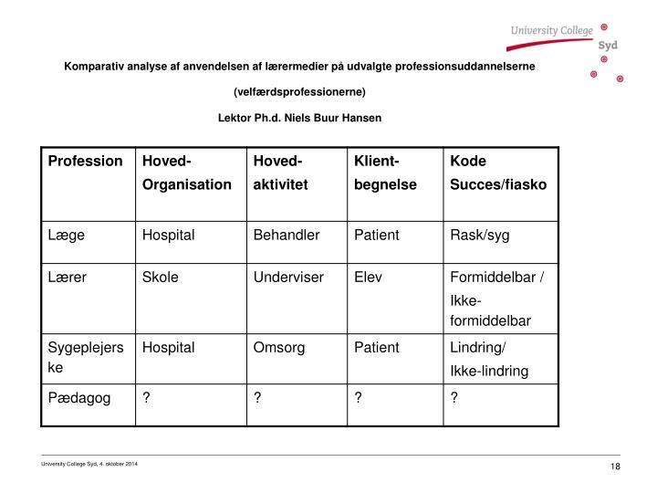 Komparativ analyse af anvendelsen af lærermedier på udvalgte professionsuddannelserne (velfærdsprofessionerne)