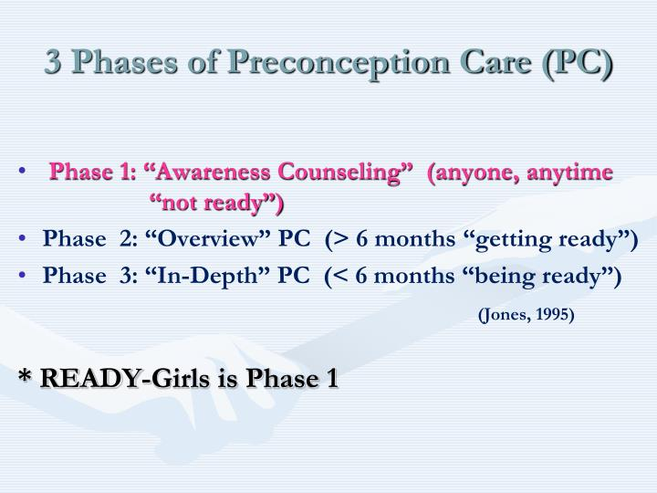 3 Phases of Preconception Care (PC)