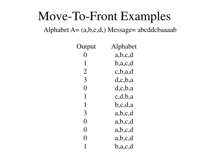 Move-To-Front Examples
