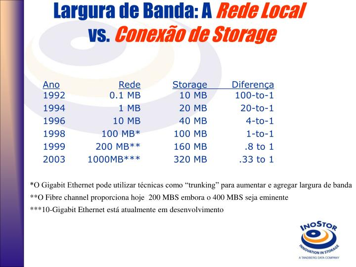 Largura de banda a rede local vs conex o de storage