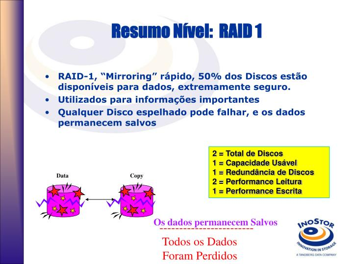Resumo Nível:  RAID 1