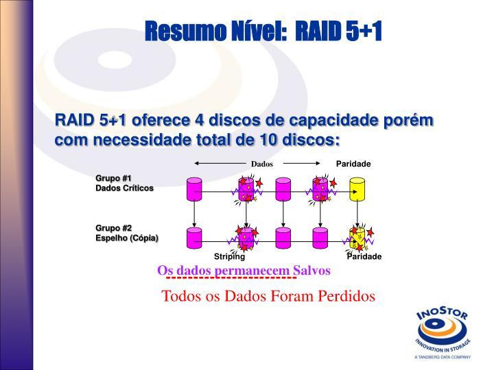 Resumo Nível:  RAID 5+1