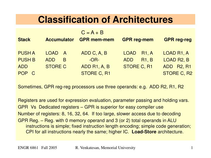 Classification of Architectures