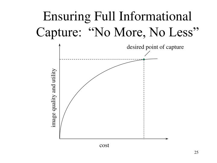 "Ensuring Full Informational Capture:  ""No More, No Less"""