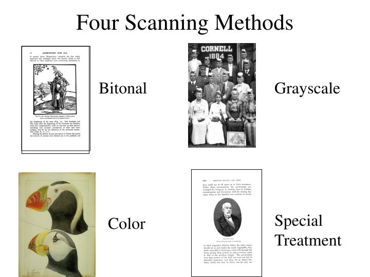 Four Scanning Methods